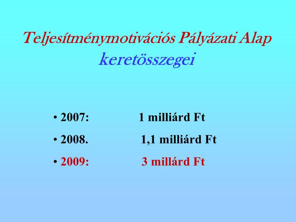 Teljesítménymotivációs Pályázati Alap keretösszegei 2007: 1 milliárd Ft 2008.