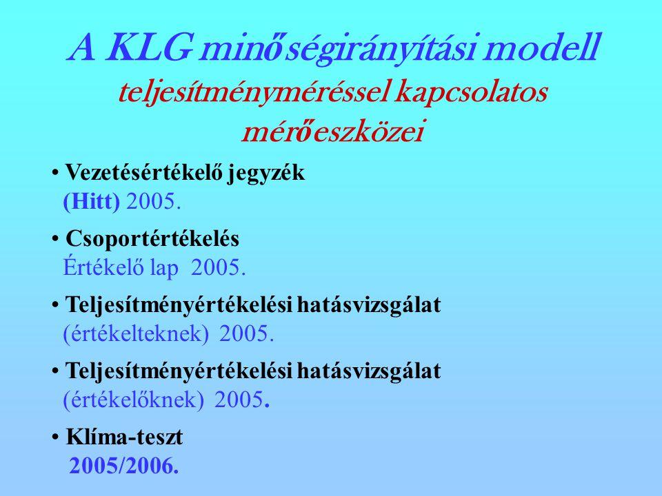A KLG min ő ségirányítási modell teljesítményméréssel kapcsolatos mér ő eszközei Vezetésértékelő jegyzék (Hitt) 2005.