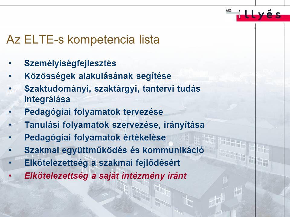Az ELTE-s kompetencia lista Személyiségfejlesztés Közösségek alakulásának segítése Szaktudományi, szaktárgyi, tantervi tudás integrálása Pedagógiai folyamatok tervezése Tanulási folyamatok szervezése, irányítása Pedagógiai folyamatok értékelése Szakmai együttműködés és kommunikáció Elkötelezettség a szakmai fejlődésért Elkötelezettség a saját intézmény iránt