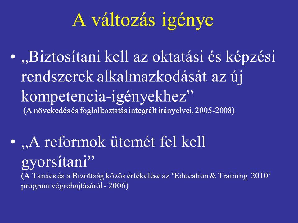 """A változás igénye """"Biztosítani kell az oktatási és képzési rendszerek alkalmazkodását az új kompetencia-igényekhez"""" (A növekedés és foglalkoztatás int"""
