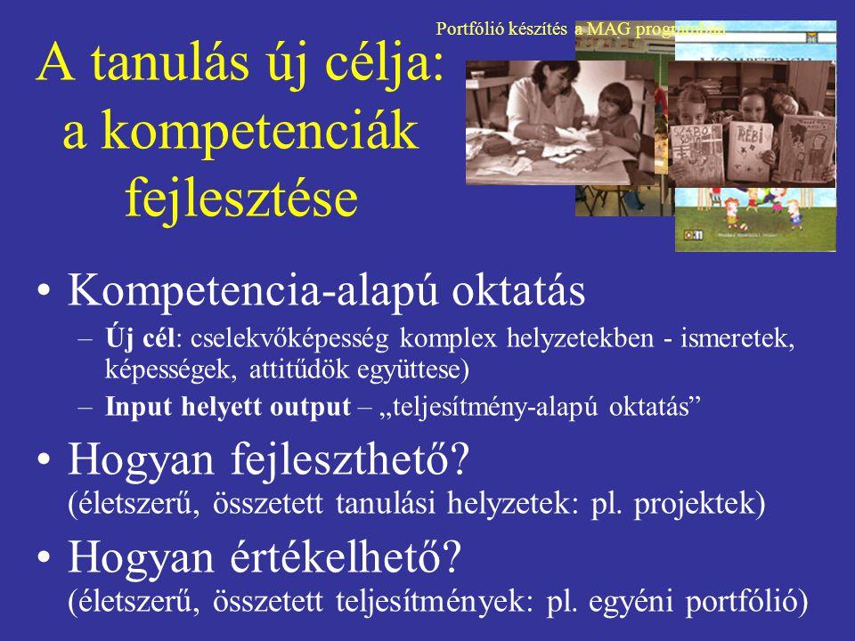 A tanulás új célja: a kompetenciák fejlesztése Kompetencia-alapú oktatás –Új cél: cselekvőképesség komplex helyzetekben - ismeretek, képességek, attit