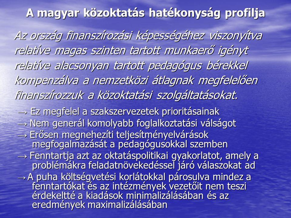 A magyar közoktatás hatékonyság profilja Az ország finanszírozási képességéhez viszonyítva relatíve magas szinten tartott munkaerő igényt relatíve ala
