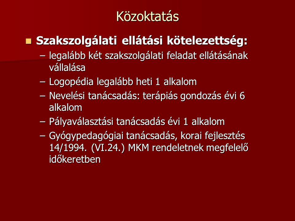 Közoktatás Szakszolgálati ellátási kötelezettség: Szakszolgálati ellátási kötelezettség: –legalább két szakszolgálati feladat ellátásának vállalása –L