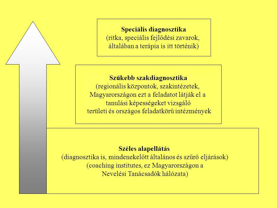 Széles alapellátás (diagnosztika is, mindenekelőtt általános és szűrő eljárások) (coaching institutes, ez Magyarországon a Nevelési Tanácsadók hálózata) Szűkebb szakdiagnosztika (regionális központok, szakintézetek, Magyarországon ezt a feladatot látják el a tanulási képességeket vizsgáló területi és országos feladatkörű intézmények Speciális diagnosztika (ritka, speciális fejlődési zavarok, általában a terápia is itt történik)