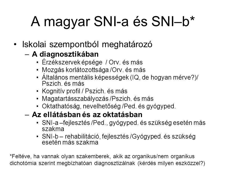 A magyar SNI-a és SNI–b* Iskolai szempontból meghatározó –A diagnosztikában Érzékszervek épsége / Orv. és más Mozgás korlátozottsága /Orv. és más Álta
