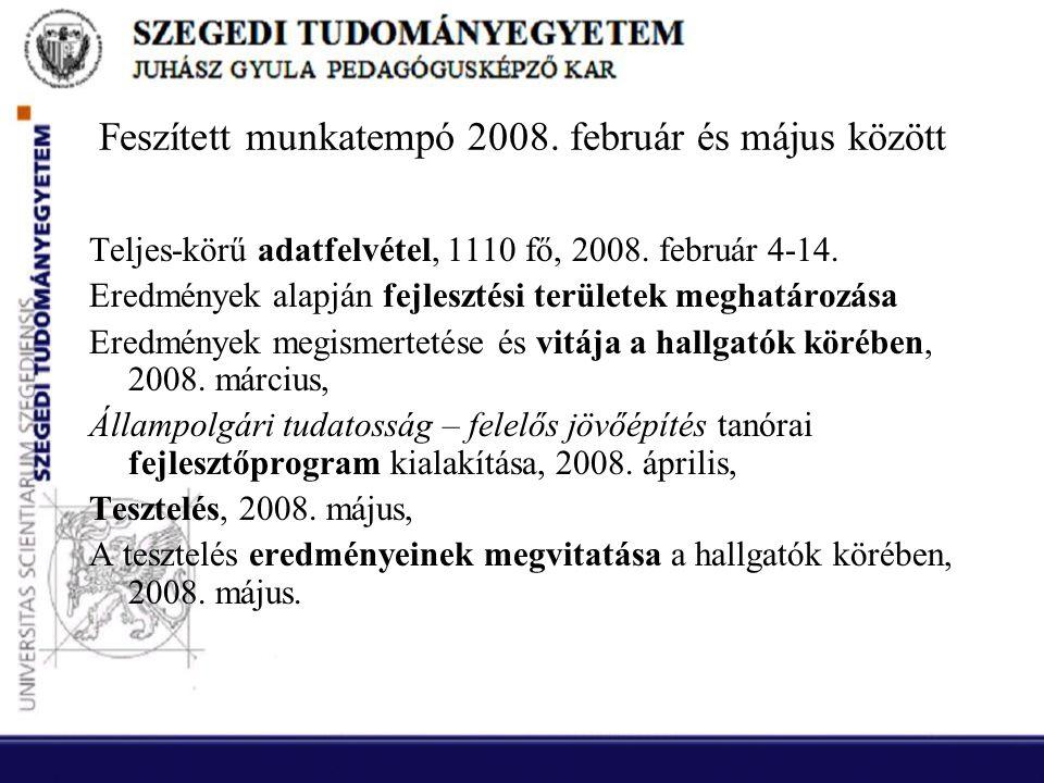Feszített munkatempó 2008. február és május között Teljes-körű adatfelvétel, 1110 fő, 2008.