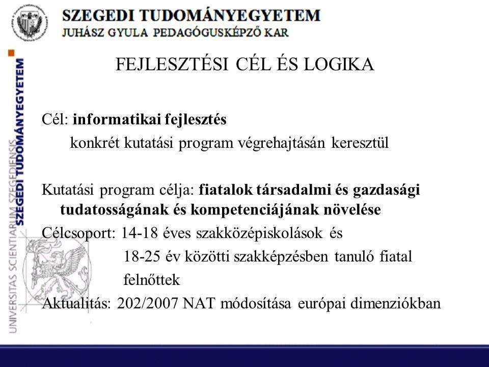 EseményAlkalmak száma Közreműködők száma I.II. III.