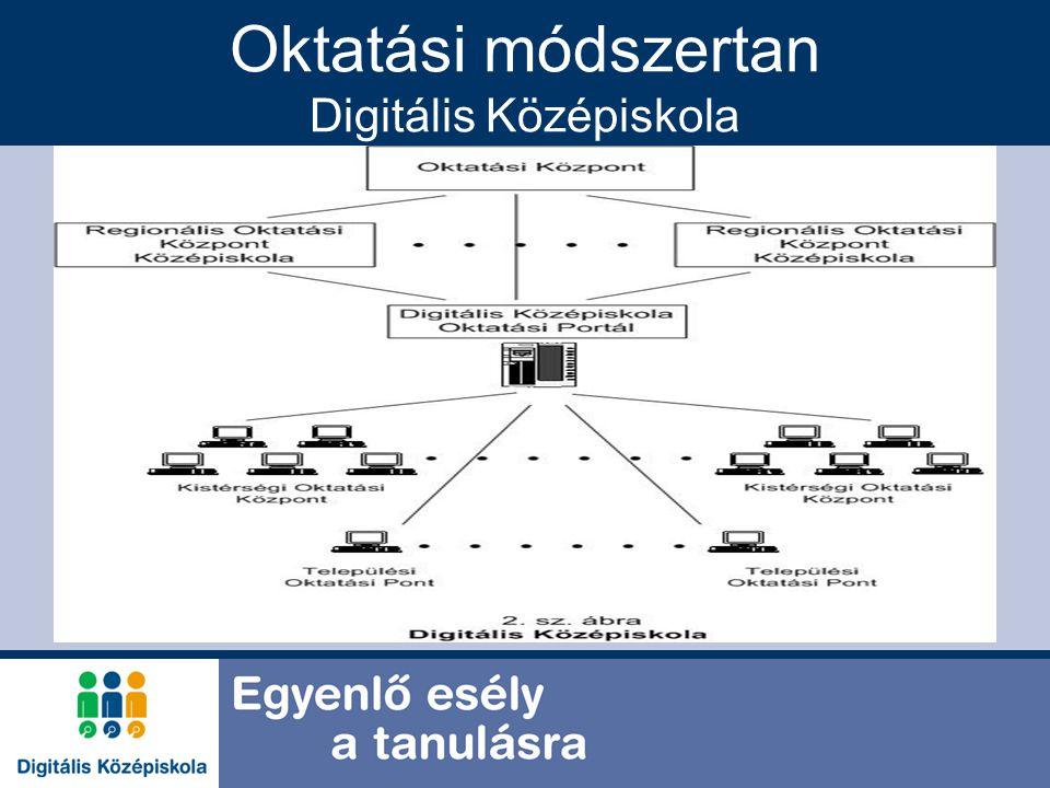 Oktatási módszertan Digitális Középiskola