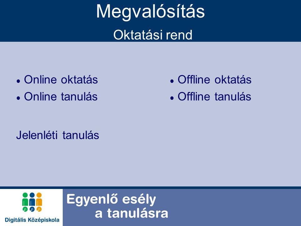 Megvalósítás Oktatási rend ● Online oktatás ● Offline oktatás ● Online tanulás ● Offline tanulás Jelenléti tanulás