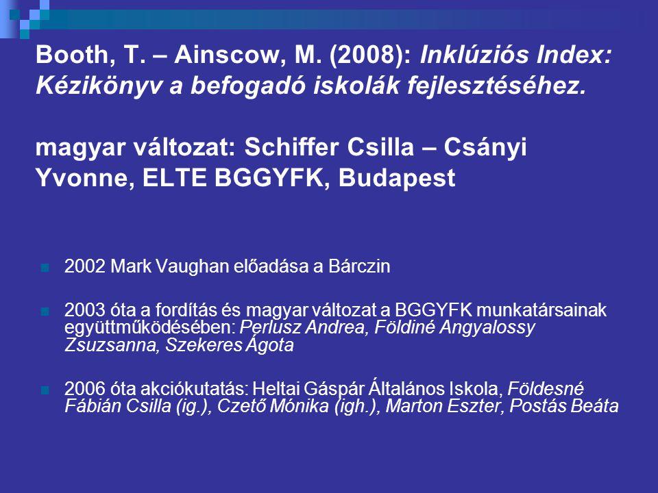 Booth, T.– Ainscow, M. (2008): Inklúziós Index: Kézikönyv a befogadó iskolák fejlesztéséhez.