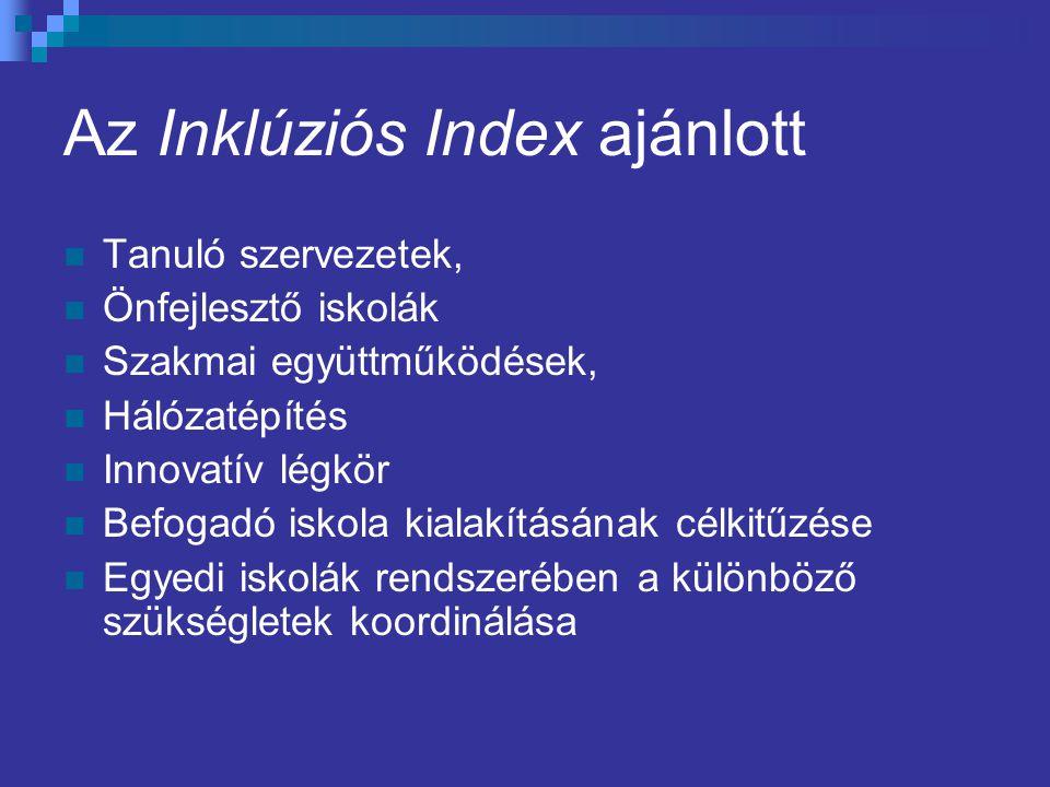 Az Inklúziós Index ajánlott Tanuló szervezetek, Önfejlesztő iskolák Szakmai együttműködések, Hálózatépítés Innovatív légkör Befogadó iskola kialakításának célkitűzése Egyedi iskolák rendszerében a különböző szükségletek koordinálása