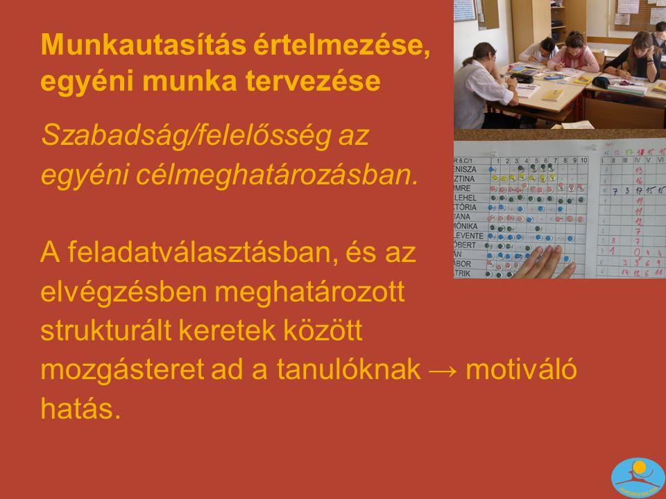Munkautasítás értelmezése, egyéni munka tervezése Szabadság/felelősség az egyéni célmeghatározásban.