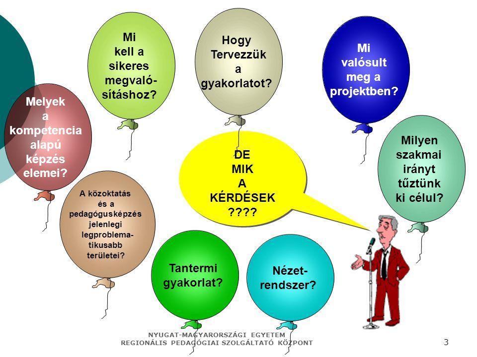 14 Elérhetőségek: Dr.