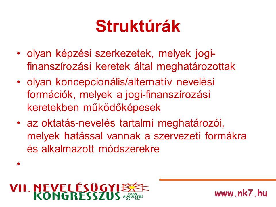 www.nk7.hu Iskolaszerkezet makroszinten meghatározott, de nem kizárólagos és a statisztikai mutatók szerint is stochasztikus rendszer térségi jelleggel bír szociális dimenziókban differenciált nemzetközi összehasonlítás szempontjából lényeges