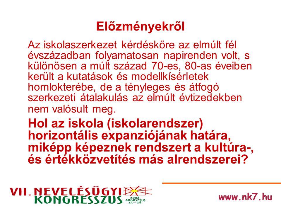 A legfeljebb alsó középfokú végzettséggel rendelkezők aránya a 18–24 évesek körében, 2000 és 2005 (%) Országok20002005 Ausztria10,29,1 Belgium12,513,0 Csehország–6,4 Dánia11,68,5 Észtország14,214,0 Finnország8,98,7 Franciaország13,312,6 Görögország18,213,3 Hollandia15,513,6 Írország25,321,9 Lengyelország–5,5 Magyarország13,812,3 Németország14,912,1 Olaszország–12,3 Portugália42,638,6 Spanyolország29,130,8 Szlovákia–5,8 Szlovénia–4,3 Svédország7,78,6 Egyesült Királyság18,414,0 EU 25 tagállam átlaga17,714,9 Forrás: Eurostat, Labour Force Survey [online:] {http://epp.eurostat.ec.europa.eu}