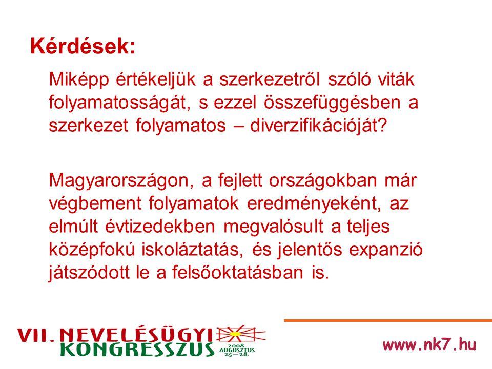 www.nk7.hu Kérdések: Miképp értékeljük a szerkezetről szóló viták folyamatosságát, s ezzel összefüggésben a szerkezet folyamatos – diverzifikációját.