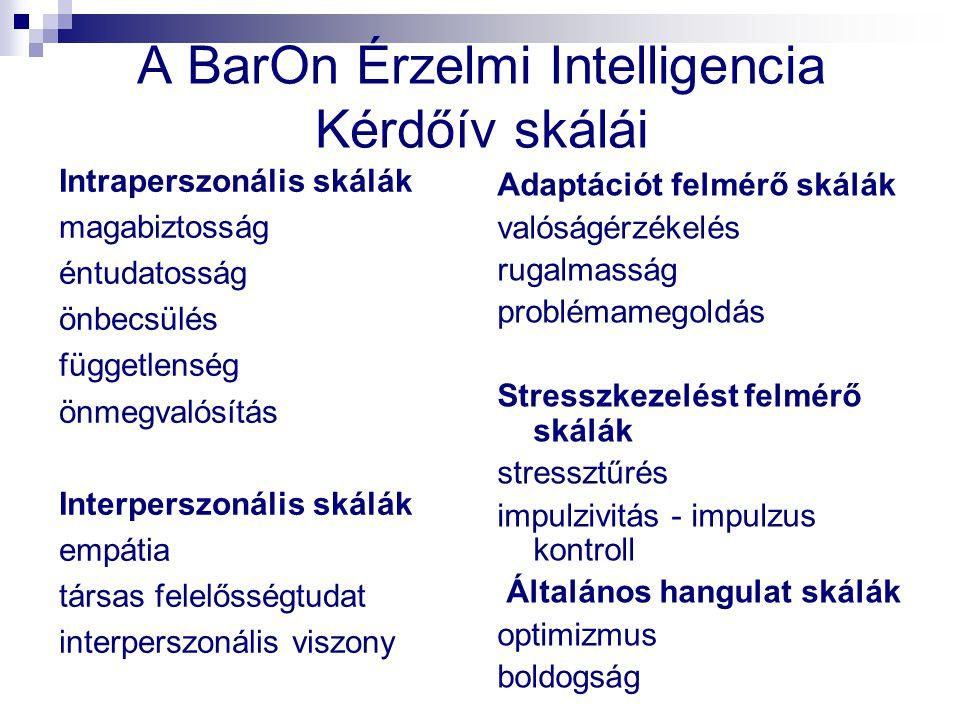 A BarOn Érzelmi Intelligencia Kérdőív skálái Intraperszonális skálák magabiztosság éntudatosság önbecsülés függetlenség önmegvalósítás Interperszonáli