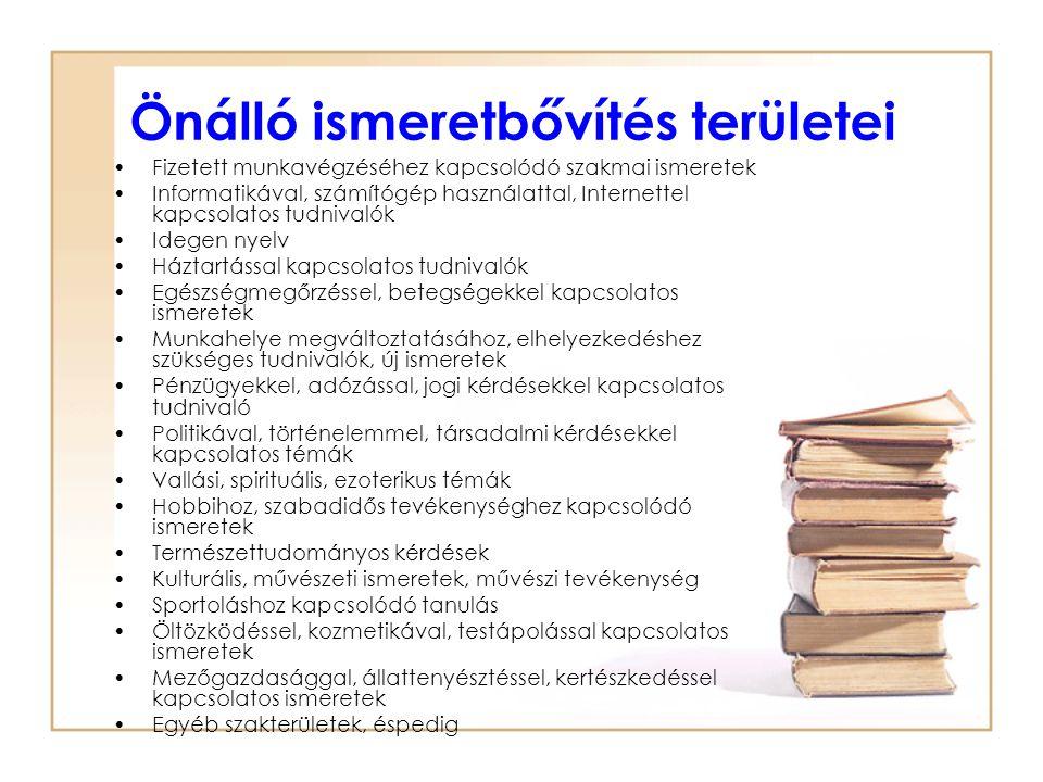 Önálló ismeretbővítés területei Fizetett munkavégzéséhez kapcsolódó szakmai ismeretek Informatikával, számítógép használattal, Internettel kapcsolatos