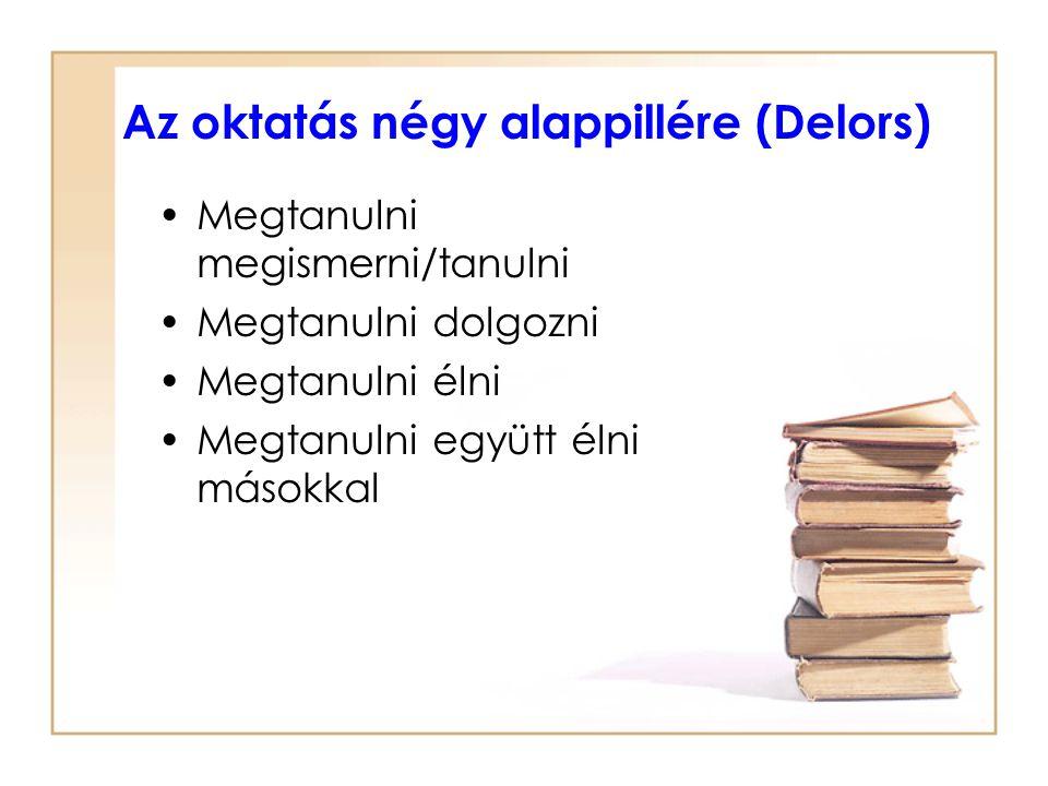Az oktatás négy alappillére (Delors) Megtanulni megismerni/tanulni Megtanulni dolgozni Megtanulni élni Megtanulni együtt élni másokkal