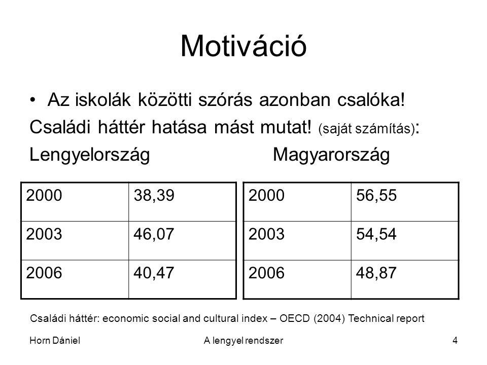 Horn DánielA lengyel rendszer4 Motiváció Az iskolák közötti szórás azonban csalóka.