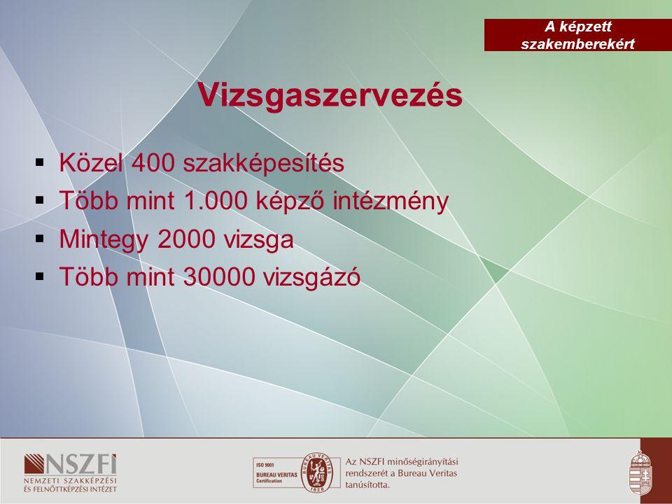 A képzett szakemberekért Vizsgaszervezés  Közel 400 szakképesítés  Több mint 1.000 képző intézmény  Mintegy 2000 vizsga  Több mint 30000 vizsgázó