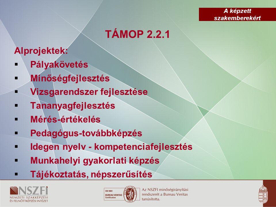 A képzett szakemberekért TÁMOP 2.2.1 Alprojektek:  Pályakövetés  Minőségfejlesztés  Vizsgarendszer fejlesztése  Tananyagfejlesztés  Mérés-értékelés  Pedagógus-továbbképzés  Idegen nyelv - kompetenciafejlesztés  Munkahelyi gyakorlati képzés  Tájékoztatás, népszerűsítés