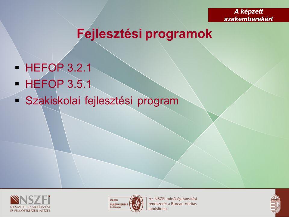 A képzett szakemberekért HEFOP 3.2.1  Az Országos képzési jegyzékben (OKJ) szereplő szakképesítések új szerkezete (alapszakma, rész-, elágazó, ráépülő szakképesítések)  Az iskolarendszeren kívüli szakképzési lehetőségek bővülése  Moduláris szerkezetű szakképesítések rendszere  Kompetencia alapú szakmai követelmények  Tananyagegységekbe szervezett képzési folyamat  Moduláris-, és kompetencia alapú vizsgarendszer  Több 400 SZVK jelent meg