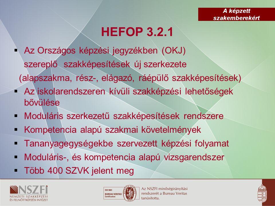 A képzett szakemberekért Címszavakban  Tankönyv, SZTTT  Folyóiratok  Könyvtár  Europass  Közbeszerzések  Magyarországi Gyakorlócégek Cégszolgálati Központja  Pénzügyi, számviteli feladatok