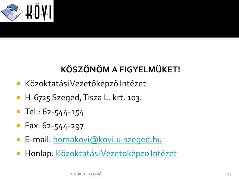 KÖSZÖNÖM A FIGYELMÜKET!  Közoktatási Vezetőképző Intézet  H-6725 Szeged, Tisza L. krt. 103.  Tel.: 62-544-154  Fax: 62-544-297  E-mail: homakovi@
