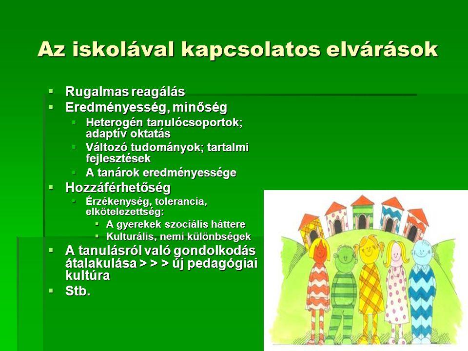 Az iskolával kapcsolatos elvárások  Rugalmas reagálás  Eredményesség, minőség  Heterogén tanulócsoportok; adaptív oktatás  Változó tudományok; tartalmi fejlesztések  A tanárok eredményessége  Hozzáférhetőség  Érzékenység, tolerancia, elkötelezettség:  A gyerekek szociális háttere  Kulturális, nemi különbségek  A tanulásról való gondolkodás átalakulása > > > új pedagógiai kultúra  Stb.