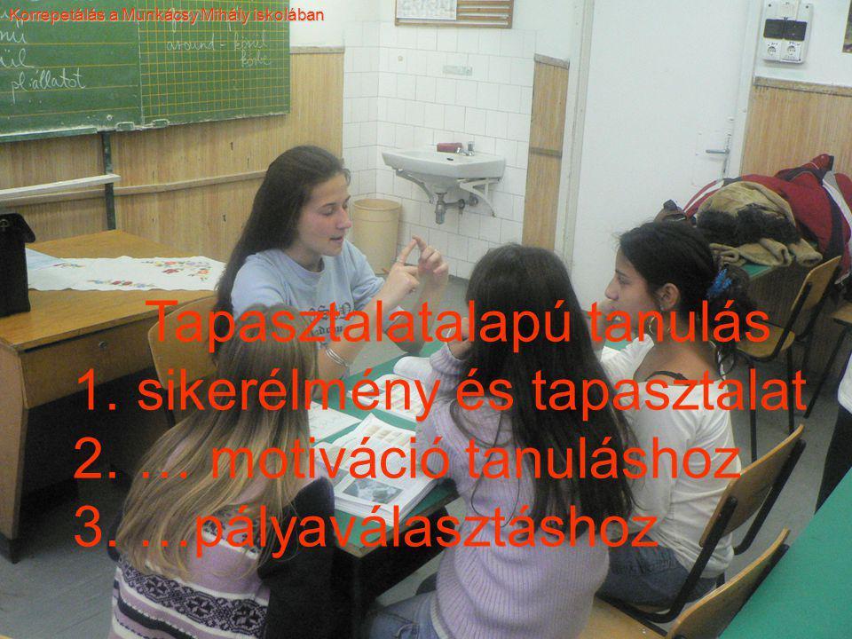 Korrepetálás a Munkácsy Mihály iskolában Tapasztalatalapú tanulás 1.