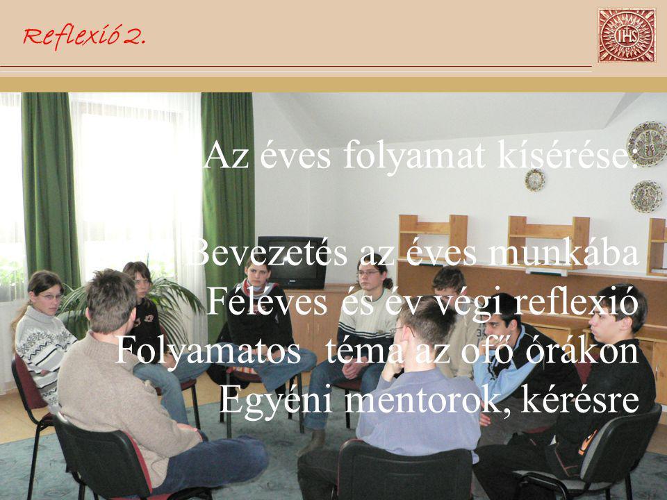 Az éves folyamat kísérése: Bevezetés az éves munkába Féléves és év végi reflexió Folyamatos téma az ofő órákon Egyéni mentorok, kérésre Reflexió 2.