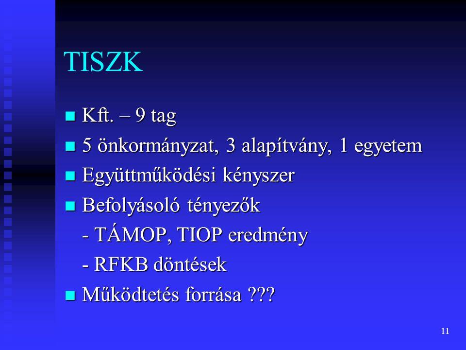 11 TISZK Kft.– 9 tag Kft.