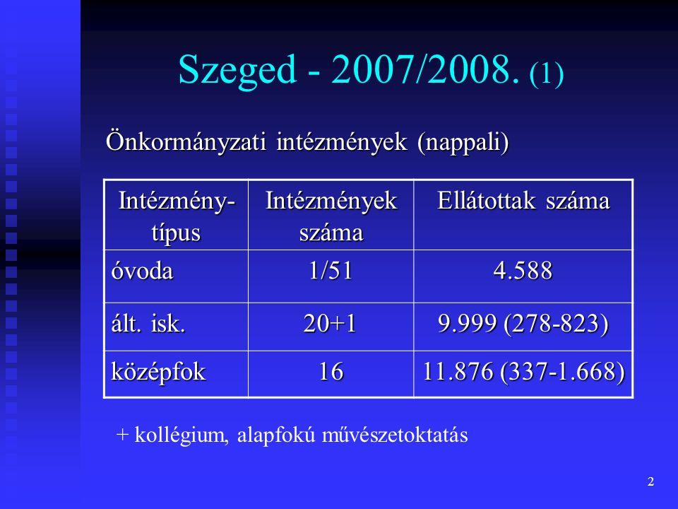 2 Szeged - 2007/2008.
