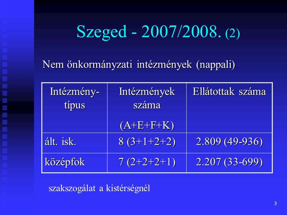 3 Szeged - 2007/2008.