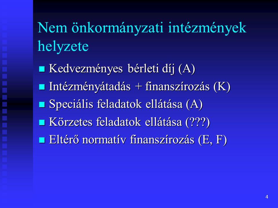 4 Nem önkormányzati intézmények helyzete Kedvezményes bérleti díj (A) Kedvezményes bérleti díj (A) Intézményátadás + finanszírozás (K) Intézményátadás + finanszírozás (K) Speciális feladatok ellátása (A) Speciális feladatok ellátása (A) Körzetes feladatok ellátása (???) Körzetes feladatok ellátása (???) Eltérő normatív finanszírozás (E, F) Eltérő normatív finanszírozás (E, F)