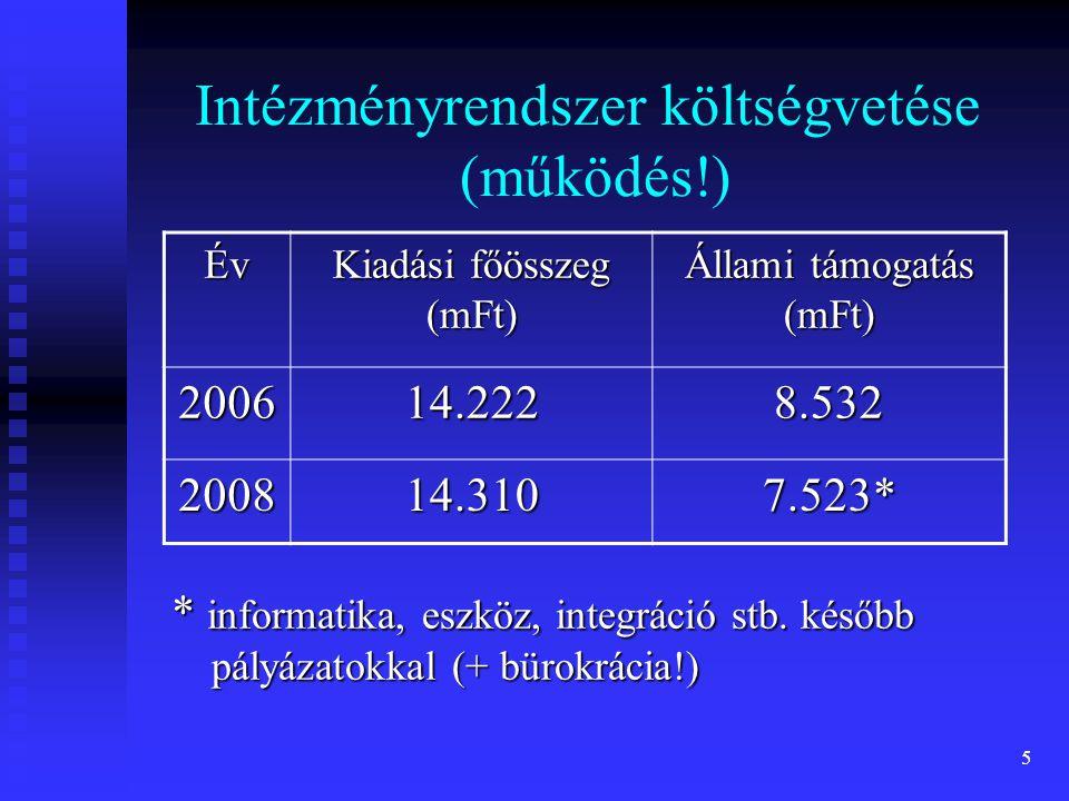 5 Intézményrendszer költségvetése (működés!) * informatika, eszköz, integráció stb.