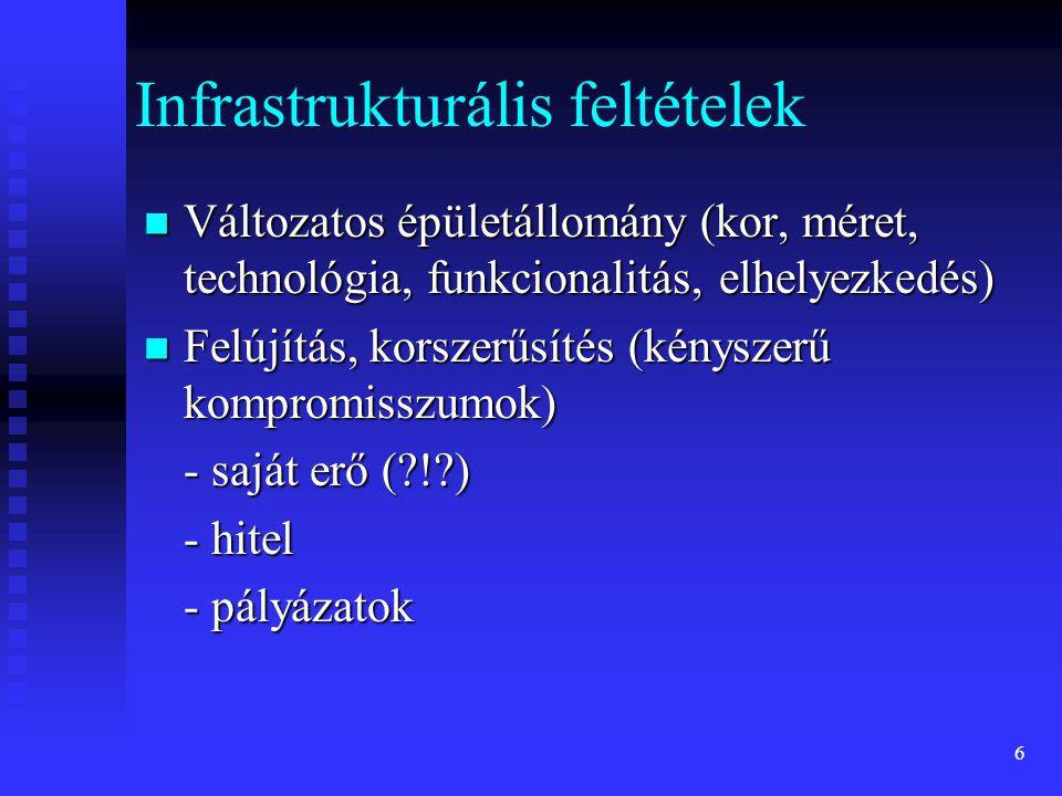 6 Infrastrukturális feltételek Változatos épületállomány (kor, méret, technológia, funkcionalitás, elhelyezkedés) Változatos épületállomány (kor, méret, technológia, funkcionalitás, elhelyezkedés) Felújítás, korszerűsítés (kényszerű kompromisszumok) Felújítás, korszerűsítés (kényszerű kompromisszumok) - saját erő (?!?) - hitel - pályázatok