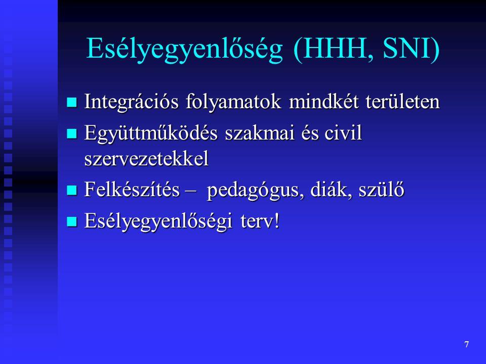 7 Esélyegyenlőség (HHH, SNI) Integrációs folyamatok mindkét területen Integrációs folyamatok mindkét területen Együttműködés szakmai és civil szervezetekkel Együttműködés szakmai és civil szervezetekkel Felkészítés – pedagógus, diák, szülő Felkészítés – pedagógus, diák, szülő Esélyegyenlőségi terv.