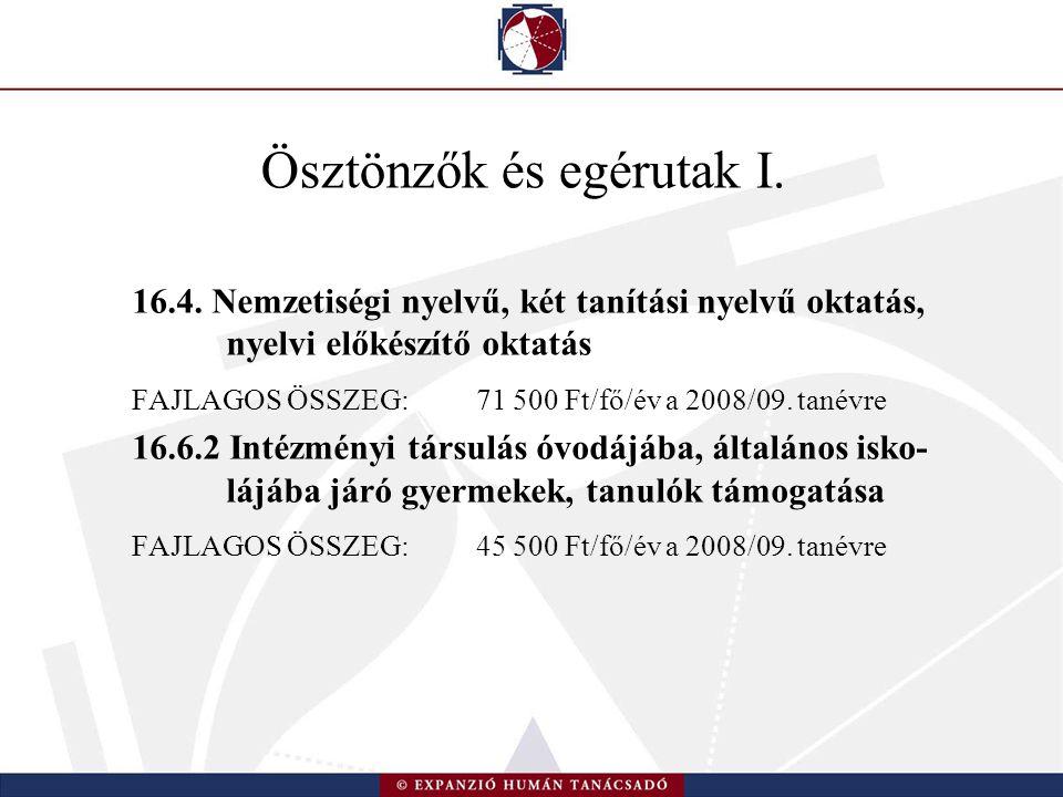 Ösztönzők és egérutak I. 16.4.
