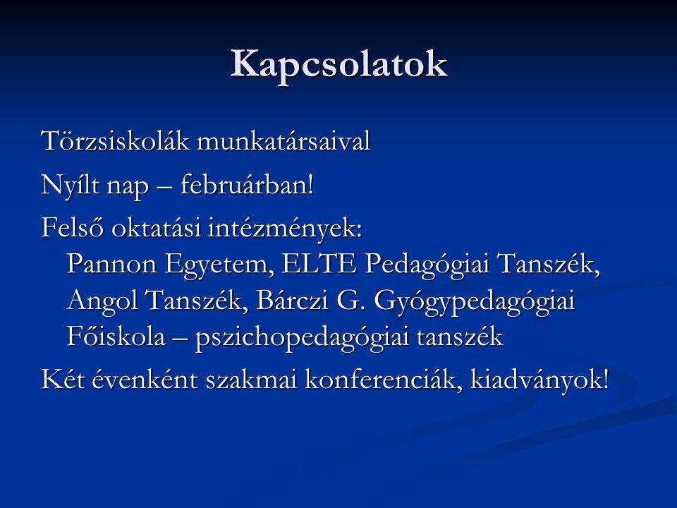 Kapcsolatok Törzsiskolák munkatársaival Nyílt nap – februárban.