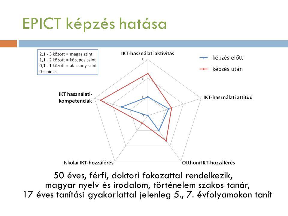 EPICT képzés hatása 50 éves, férfi, doktori fokozattal rendelkezik, magyar nyelv és irodalom, történelem szakos tanár, 17 éves tanítási gyakorlattal jelenleg 5., 7.