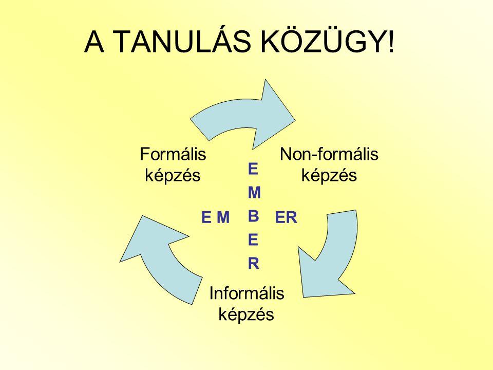A TANULÁS KÖZÜGY! Non- formális képzés Informális képzés Formális képzés EMBEREMBER E MER