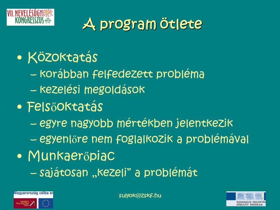sulyok@zskf.hu3 A program ötlete Közoktatás –korábban felfedezett probléma –kezelési megoldások Fels ő oktatás –egyre nagyobb mértékben jelentkezik –e