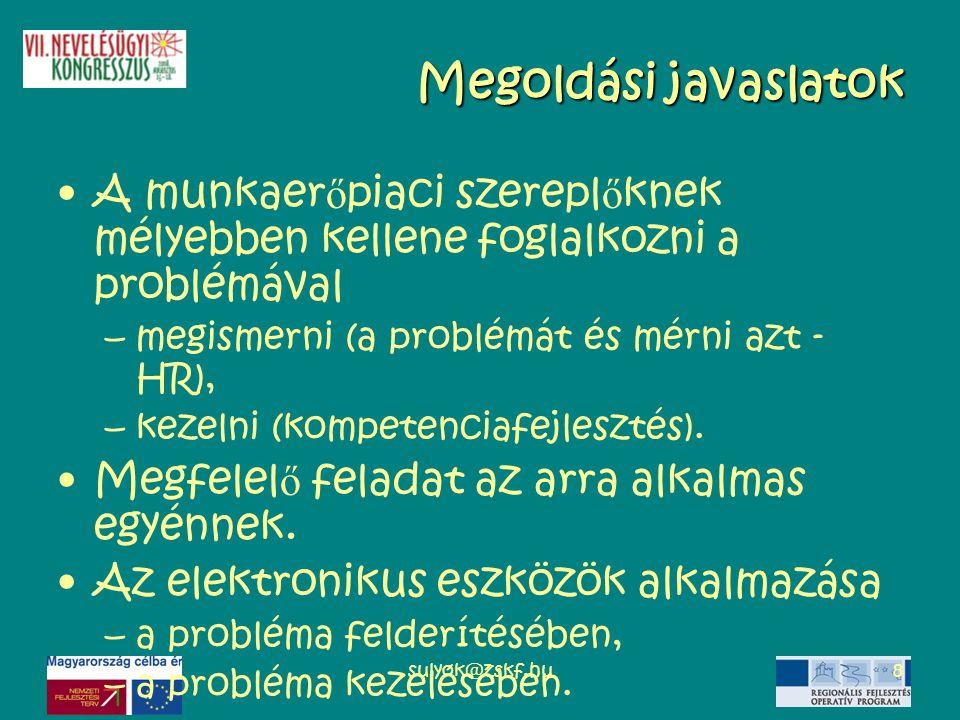 sulyok@zskf.hu8 Megoldási javaslatok A munkaer ő piaci szerepl ő knek mélyebben kellene foglalkozni a problémával –megismerni (a problémát és mérni az