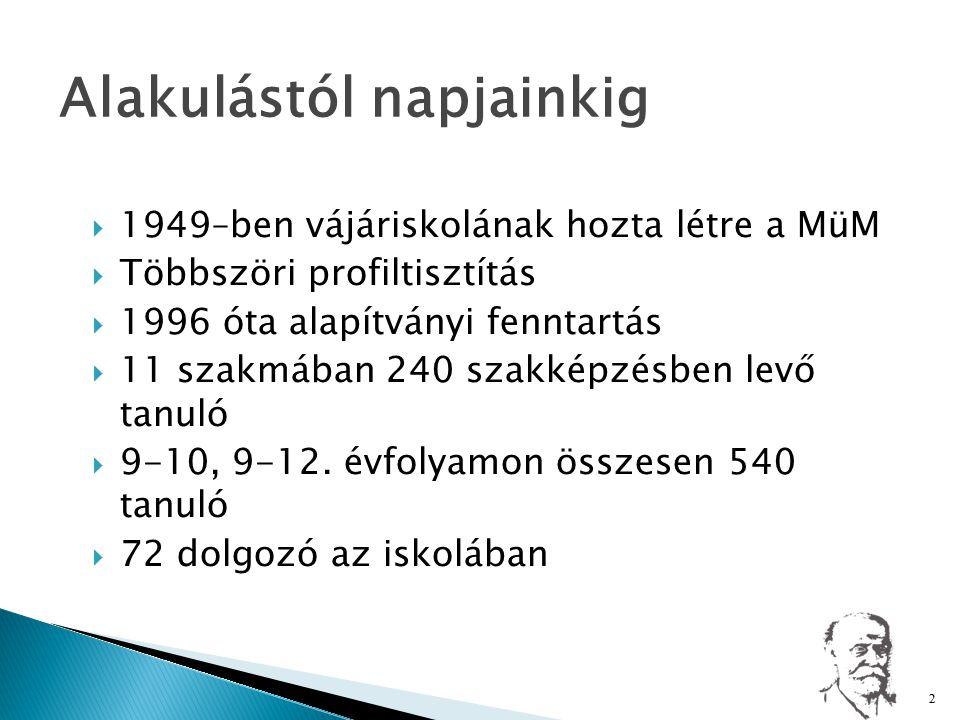 11949–ben vájáriskolának hozta létre a MüM TTöbbszöri profiltisztítás 11996 óta alapítványi fenntartás 111 szakmában 240 szakképzésben levő tanuló 99-10, 9-12.