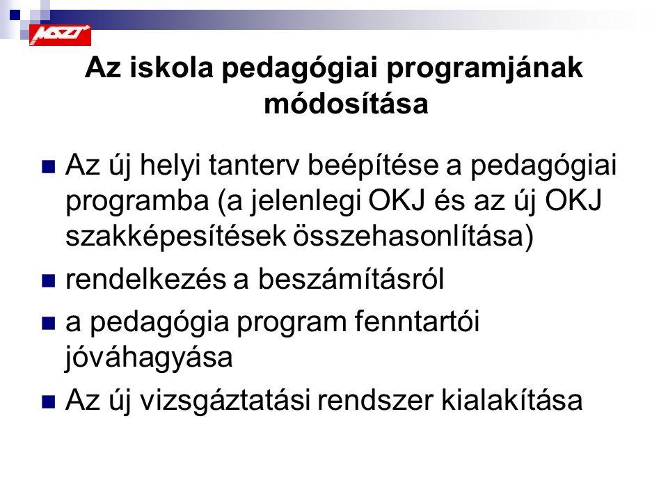 Az iskola pedagógiai programjának módosítása Az új helyi tanterv beépítése a pedagógiai programba (a jelenlegi OKJ és az új OKJ szakképesítések összehasonlítása) rendelkezés a beszámításról a pedagógia program fenntartói jóváhagyása Az új vizsgáztatási rendszer kialakítása