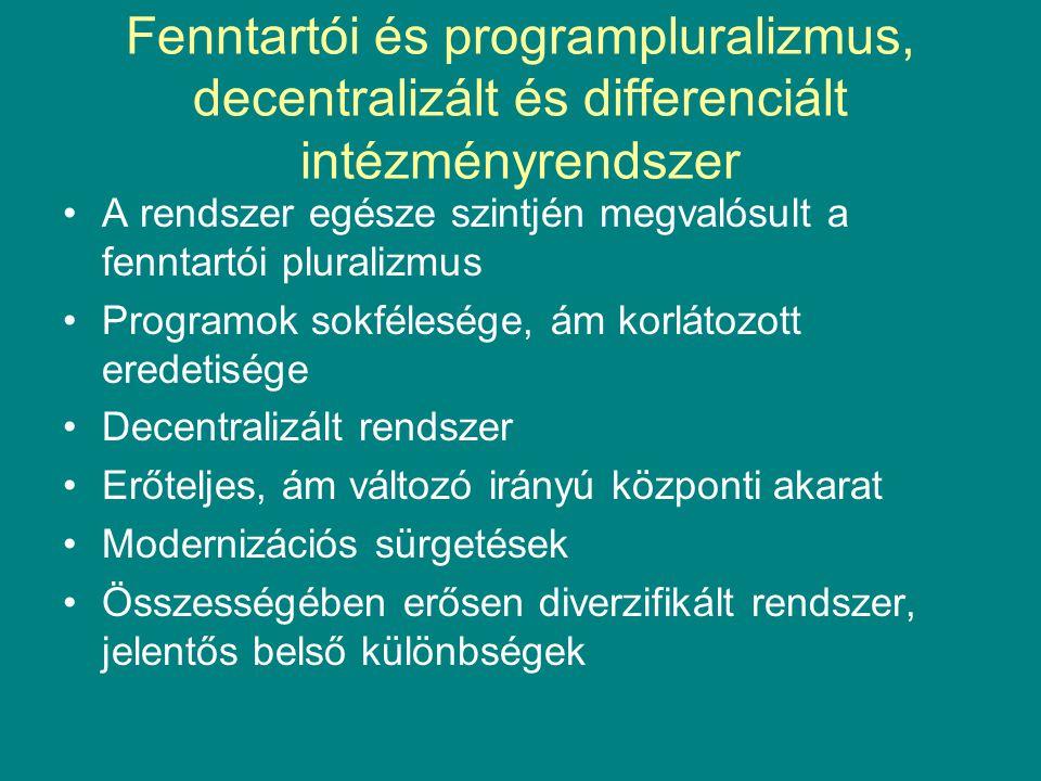 Fenntartói és programpluralizmus, decentralizált és differenciált intézményrendszer A rendszer egésze szintjén megvalósult a fenntartói pluralizmus Pr
