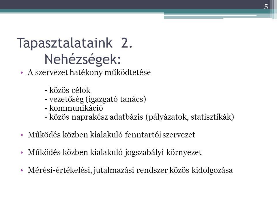 Tapasztalataink 2. Nehézségek: A szervezet hatékony működtetése - közös célok - vezetőség (igazgató tanács) - kommunikáció - közös naprakész adatbázis