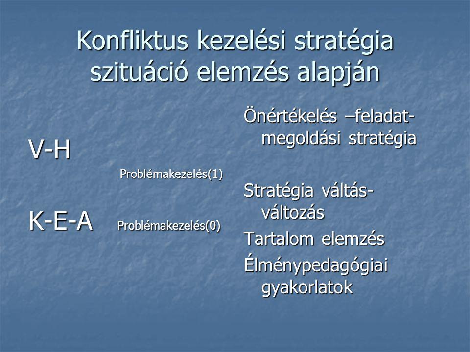 Konfliktus kezelési stratégia szituáció elemzés alapján V-H Problémakezelés(1) Problémakezelés(1) K-E-A Problémakezelés(0) Önértékelés –feladat- megol